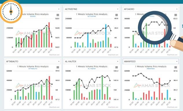 price analysis gestire il rischio