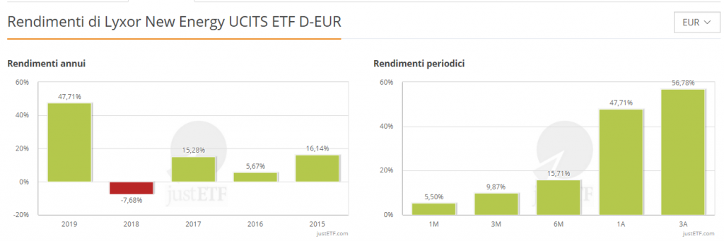 energia esc green rinnovabili