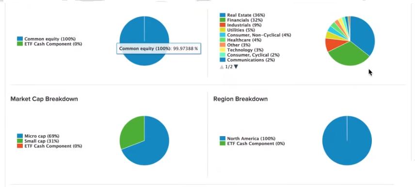 composizione secondo ETF proteggersi crollo mercati