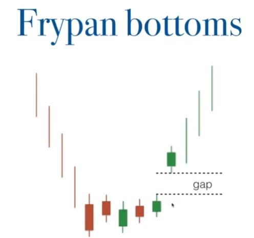 fry pan bottom pattern