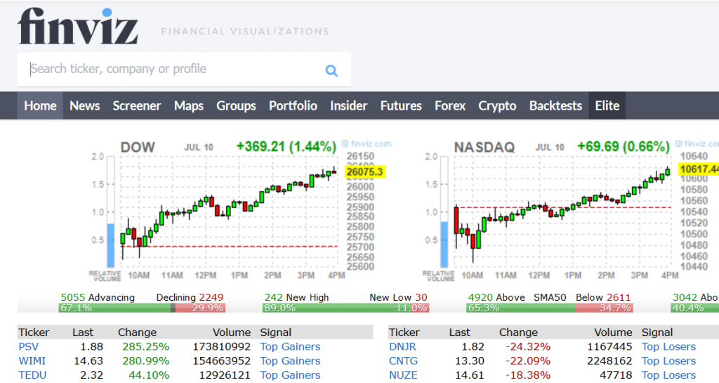 strumenti trading