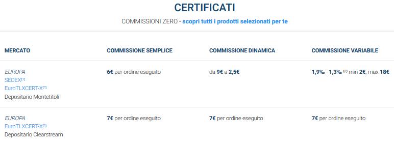 certificati directa