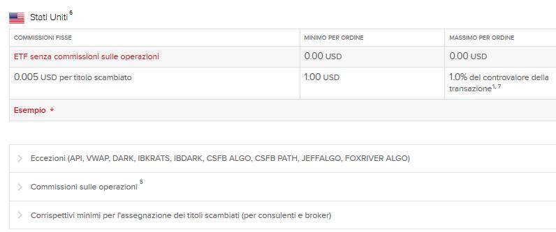 usa broker azioni