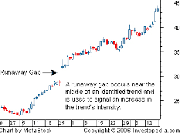 gap gap