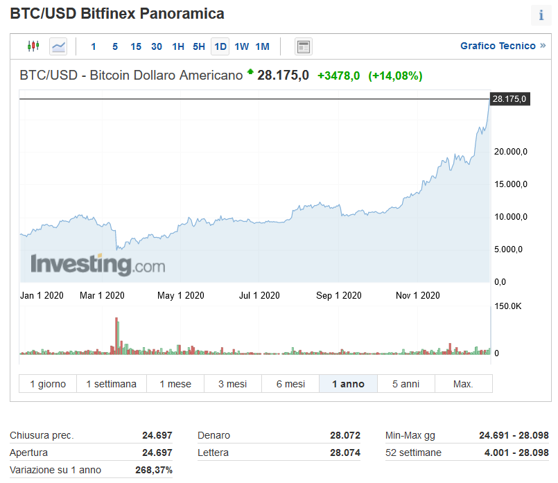 fai molto trading forex vs criptovalute modo migliore per conoscere gli investimenti in criptovaluta