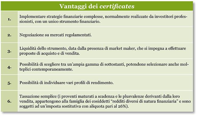 vantaggi dei certificates