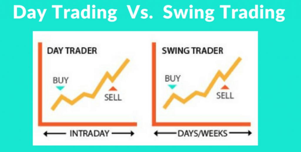 trading successo