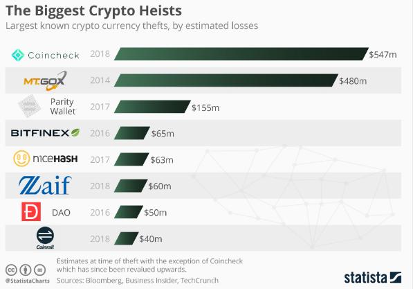 Goldman punta sullinvestimento in bitcoin