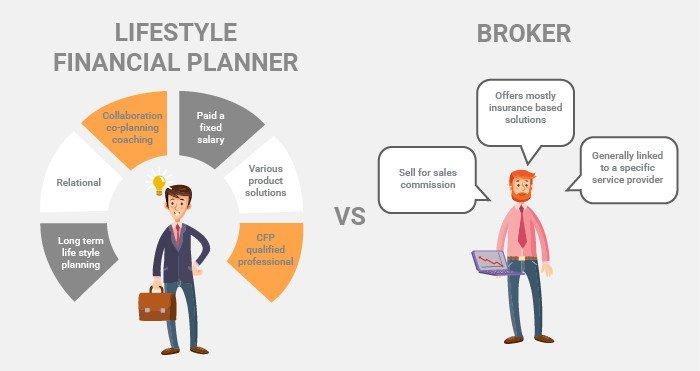 Come diventare broker
