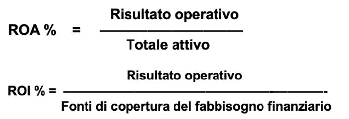 differenza tra ROI e ROA