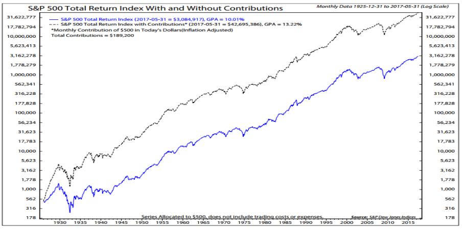 cosa sono i dividendi azionari