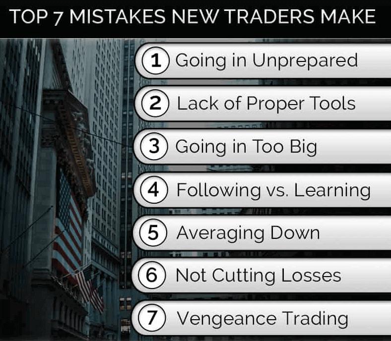 non fare trading