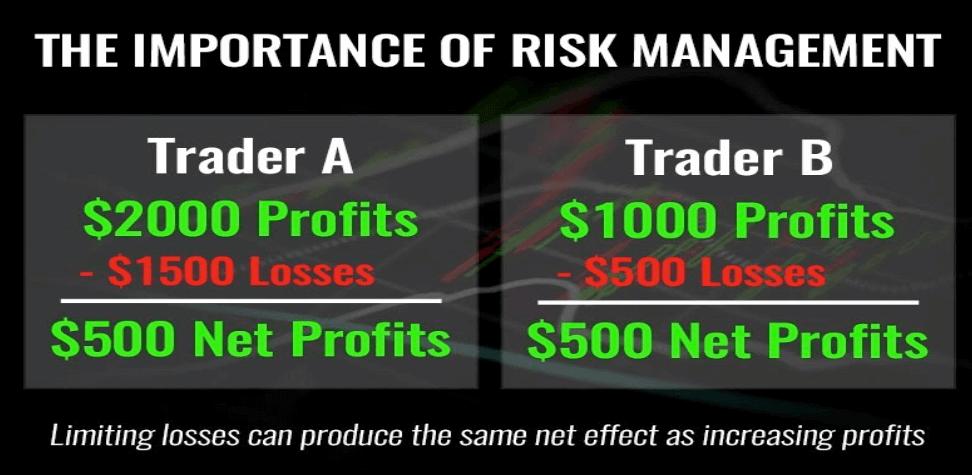 trader da zero